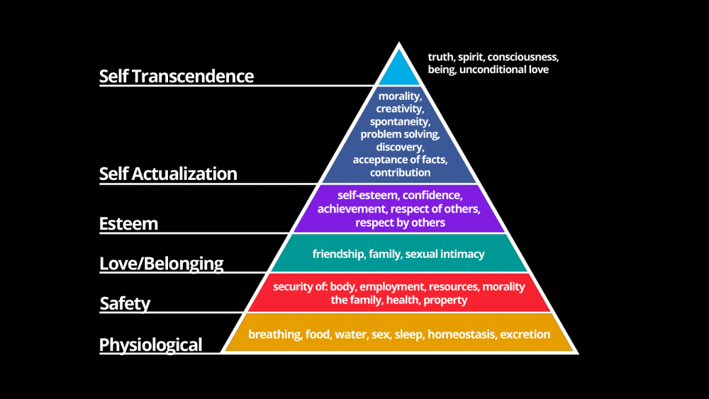 Maslow_Hierarchy_01.png