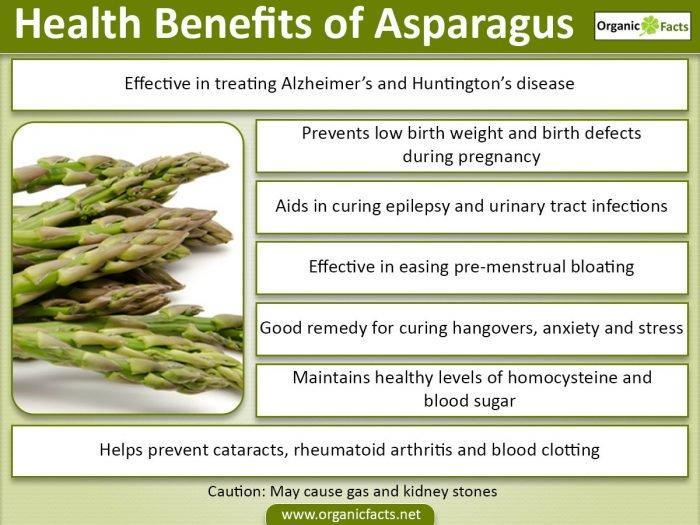 asparagusinfo.jpg