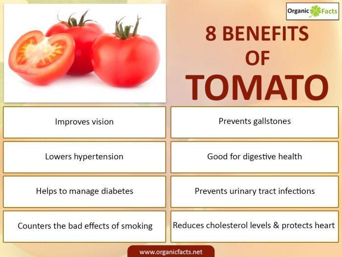 tomatoinfographic.jpg