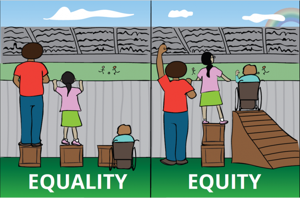 Equity-Equality.png