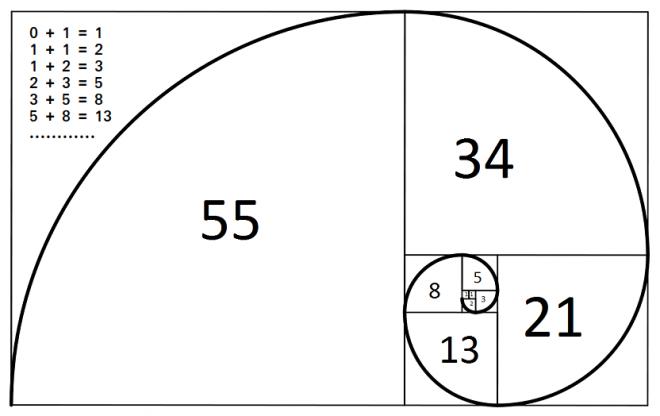 fibonacci-sequence-660x416.png