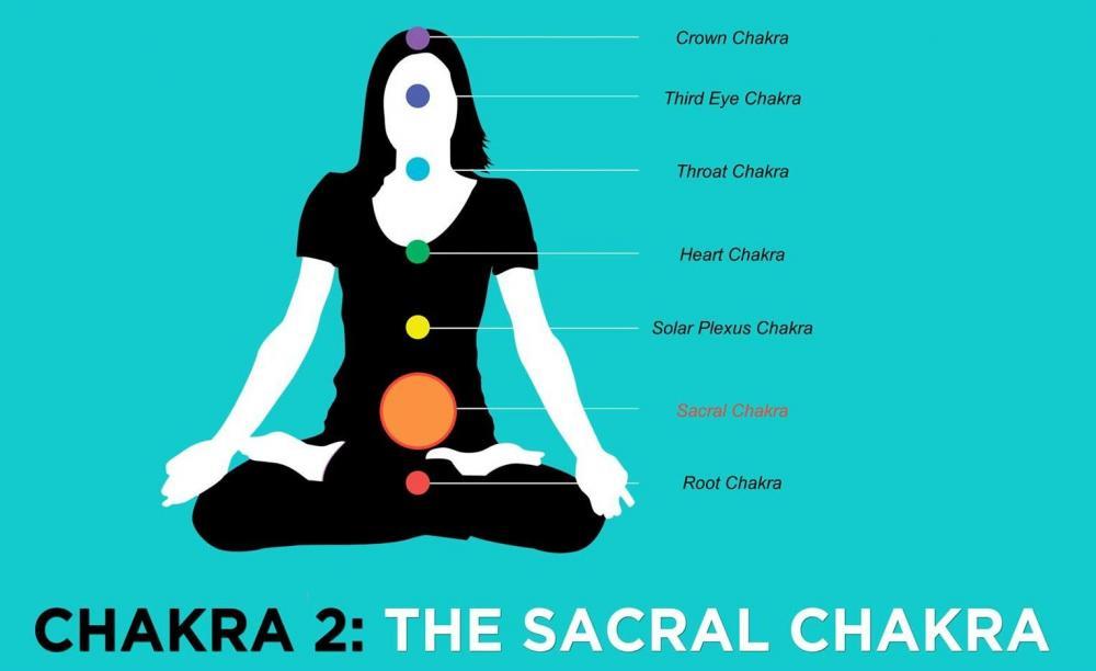 Sacral-Chakra-Modern-Day-Wise-Woman.jpg