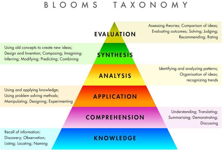 blooms_taxonomy.jpg