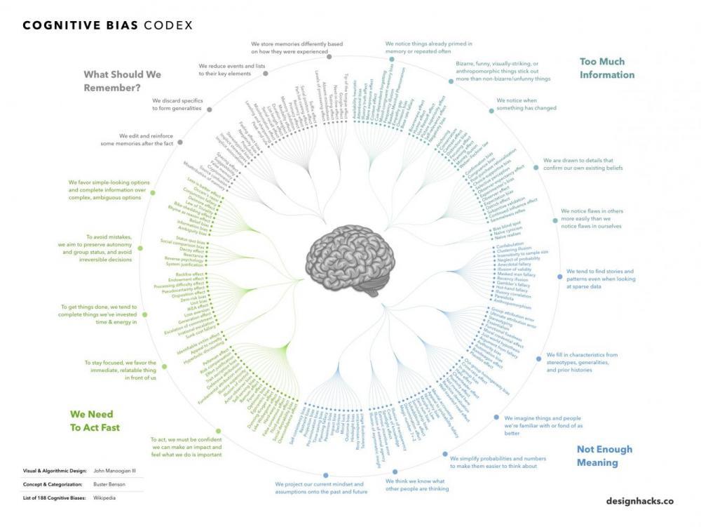 cognitive-bias.jpg