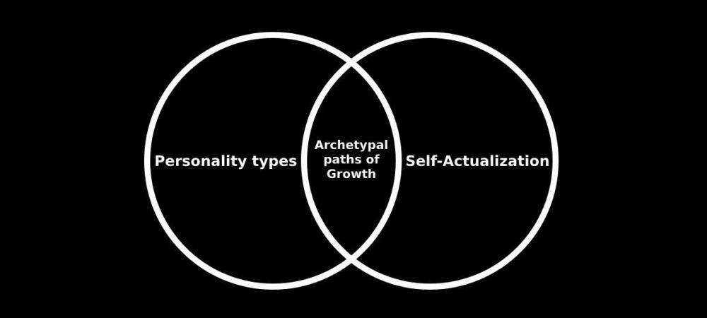 Archetypal paths of Growth.jpg