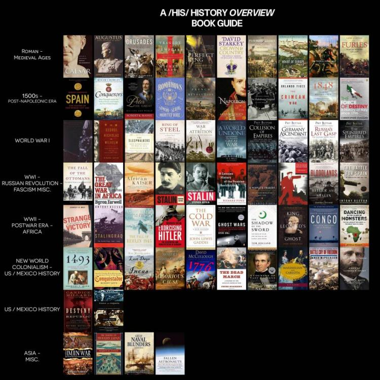 11-History-Overview-Book-Guide-READING-LIST-HISTORY.jpg