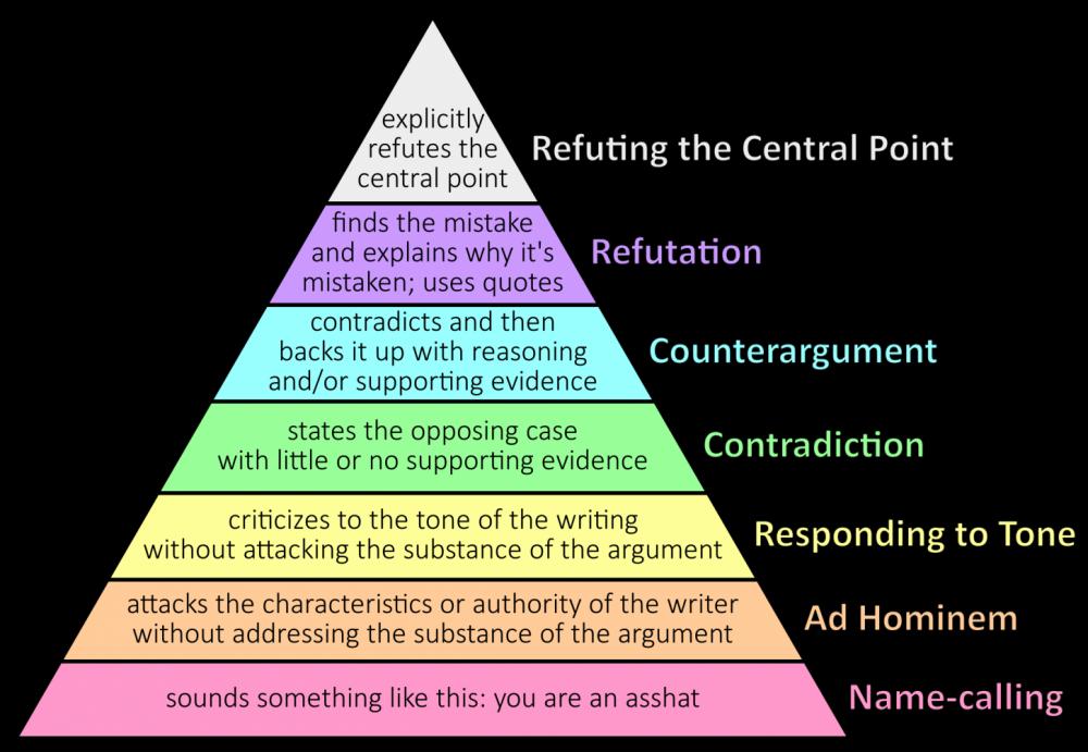debate pyramid.png