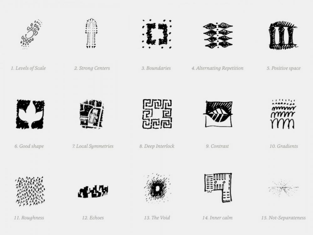 15 Fundamental Properties.jpg