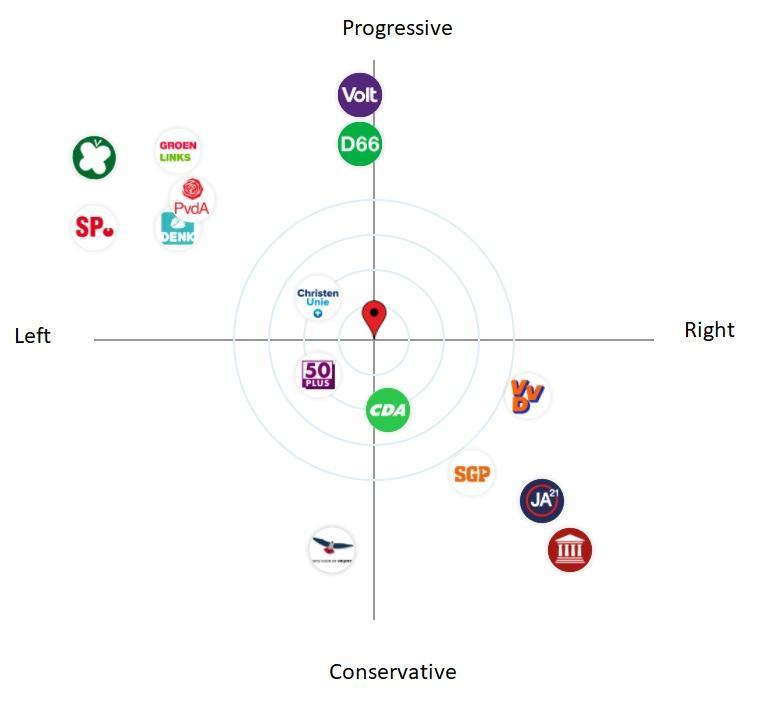 political graph.jpg