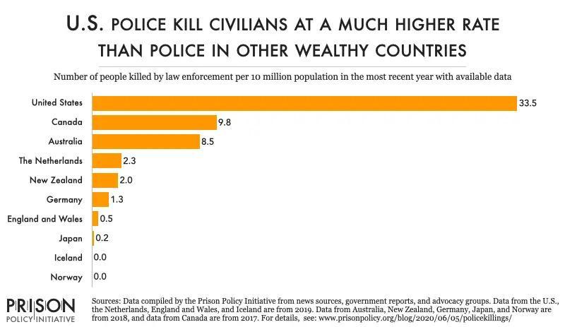 us-police-killing-1.jpeg