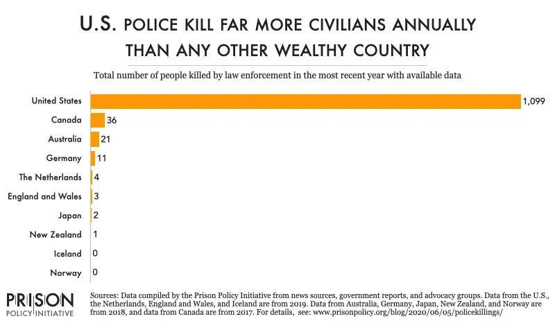 us-police-killing-2.jpeg