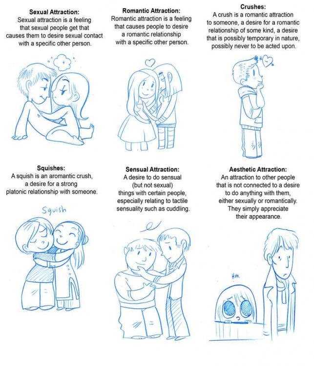 sketchcomic___types_of_attraction_by_secondlina-d4xwf7d.jpg