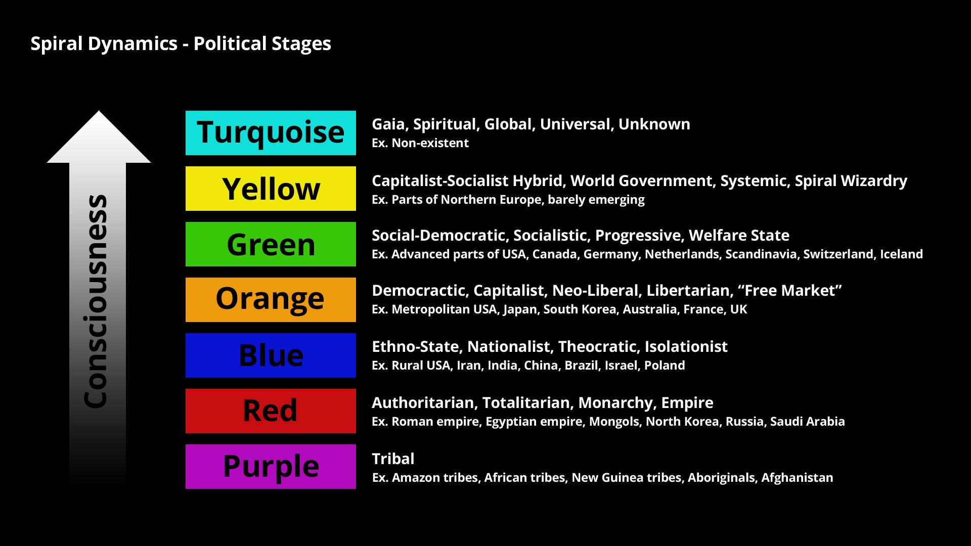 political-spiral-01